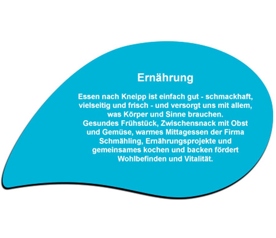 Ernährung - Eine der 5 Säulen des Gesundheitskonzeptes von Sebastian Kneipp